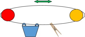clothesline pulley