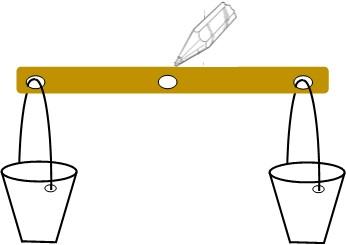 diy-balance-scale