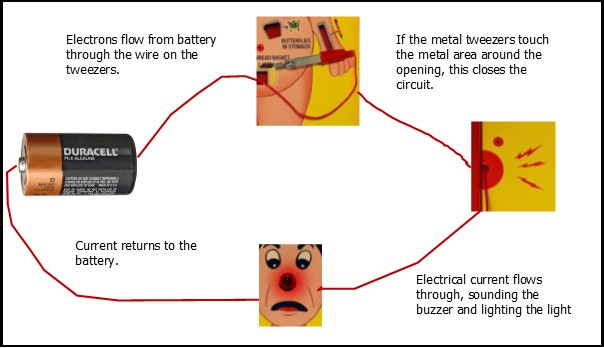 operation?w=723 electricity stem for kids inventors of tomorrow wire loop game circuit diagram at n-0.co