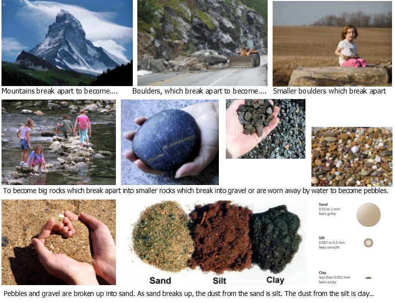 Geology for Kids – Learn About Rocks – Inventors of Tomorrow